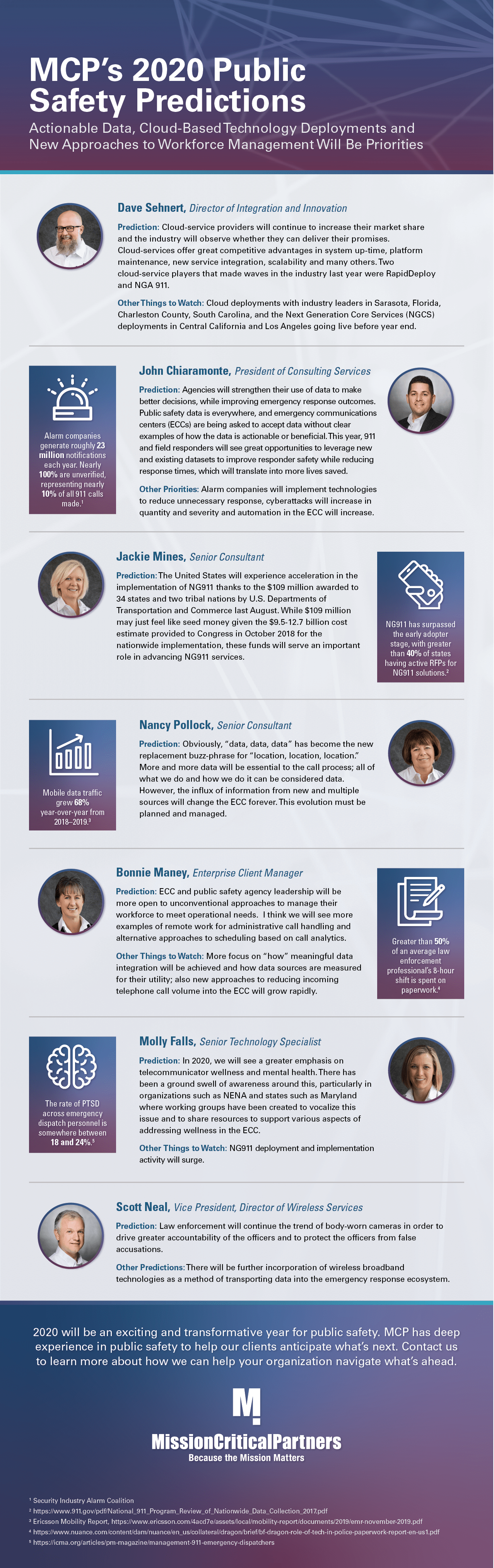 2020-Predictions-Infographic
