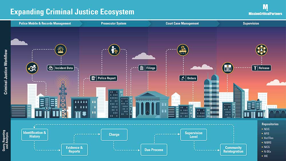 Expanding-Criminal-Justice-Ecosystem-01