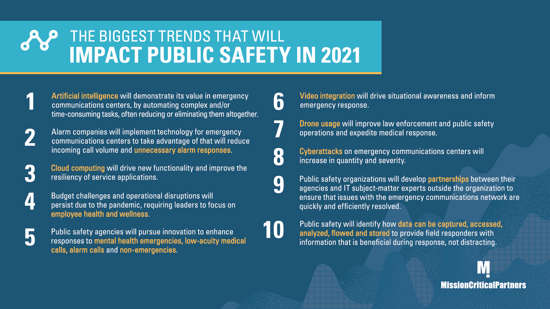 Infographic-Top-10-2021-Public-Safety-Trends